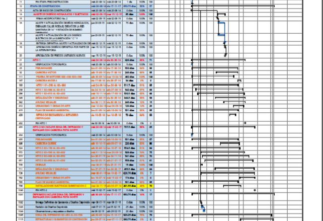 Planeación y Montaje de Proyectos con Microsoft Project Professional 10€